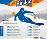 Grand Prix Beskid Card
